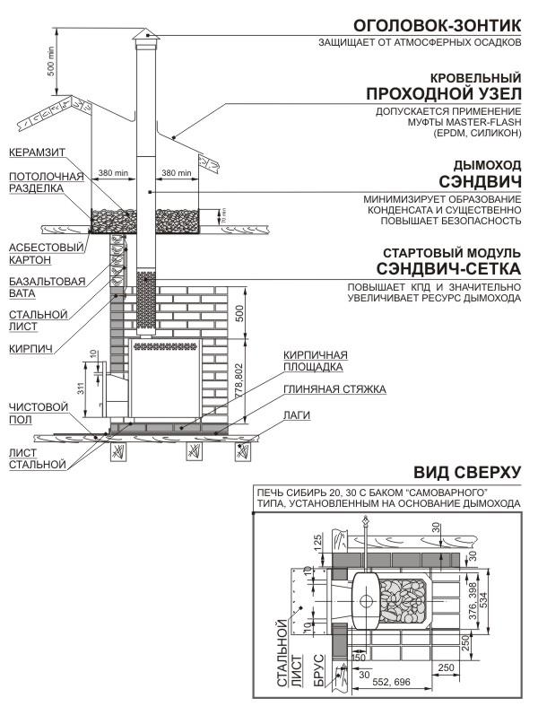 Схема уставновки